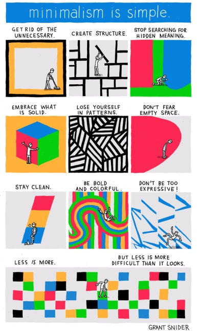 minimalism-blog